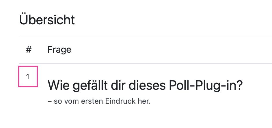 Modern-Poll-übersicht